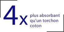 Absorbent Cloth, plus absorbant qu'un torchon