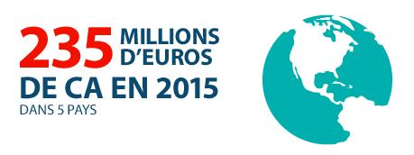 245 millions d'euros de CA en 2015