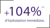 +104% d'hydratation immédiate